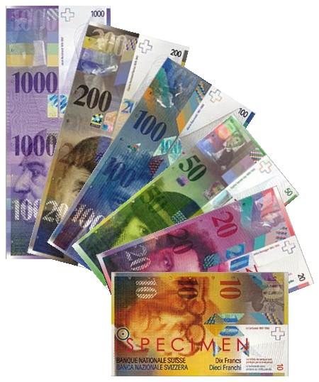 cambio tra franco svizzero ed euro